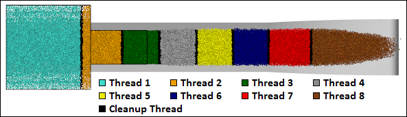 Newton DEM Multithreading