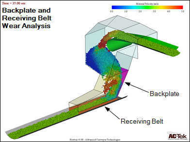 Newton can record and analyze wear on transfer chute surfaces and belts