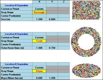 Newton can model rectangular, circular, annular, or elliptical drop shapes